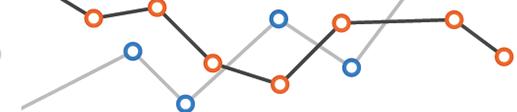 Statistiky WebSupportu